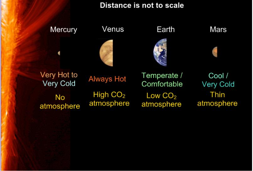 an analysis of the inner terrestrial planet The terrestrial planets all have rocky surfaces that feature mountains, plains, valleys and other formations the temperatures of the inner planets are low enough that rock exists mostly as a solid at the surface.